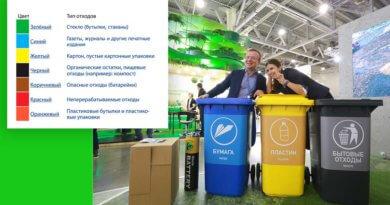 бачки раздельного сбора мусора